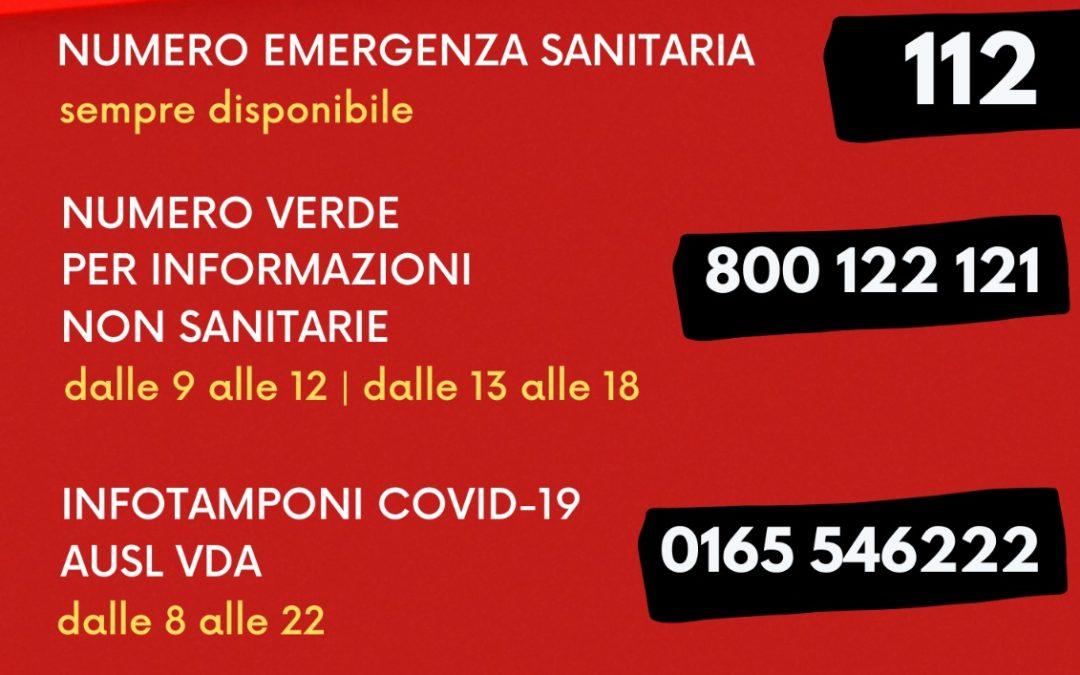 I numeri dell'Emergenza Coronavirus in Valle d'Aosta